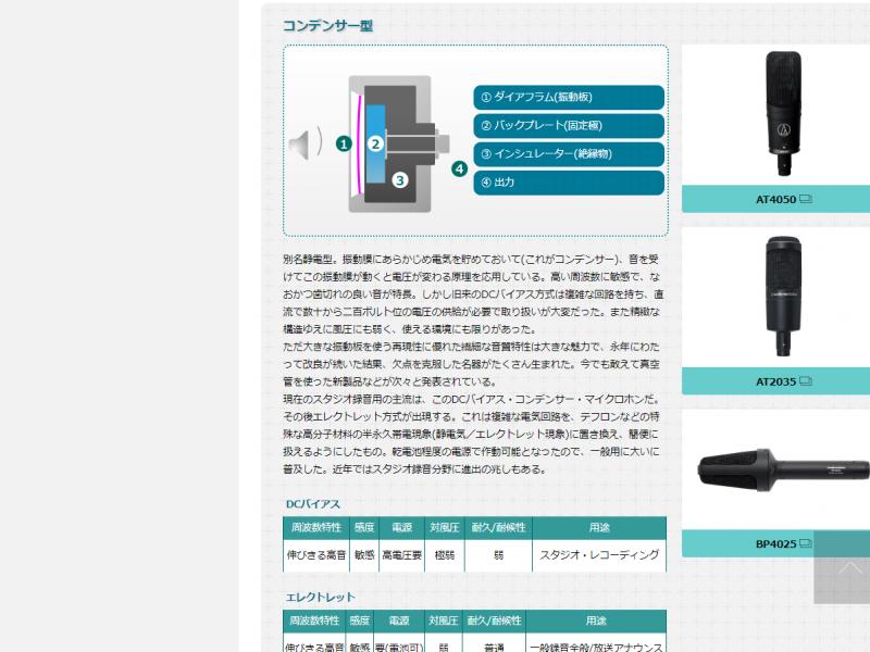 エレクトレットコンデンサーマイクとプラグインパワー